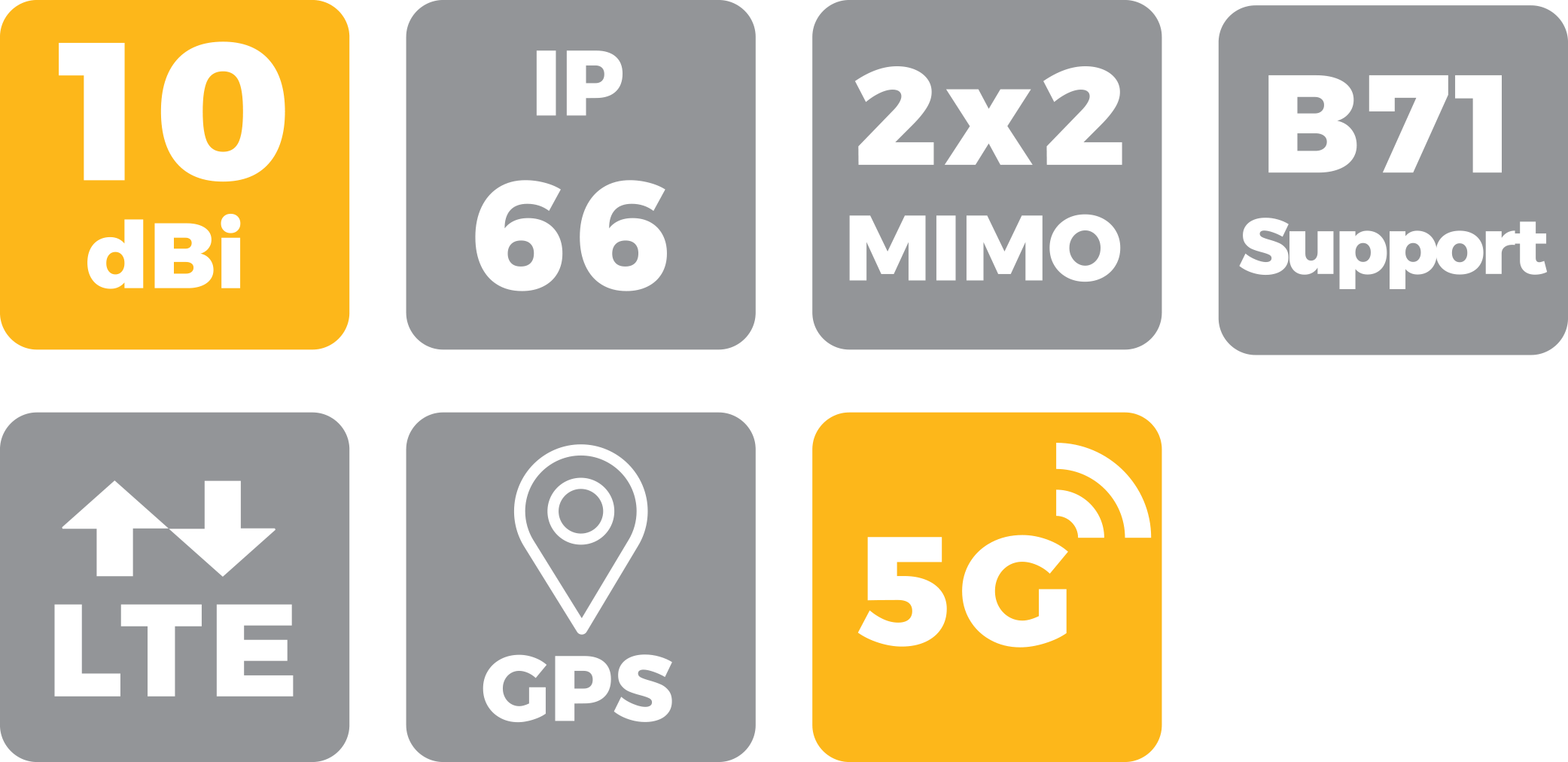 features_IoT 20G